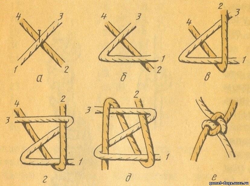 Искусство плетения из шнура сканворд